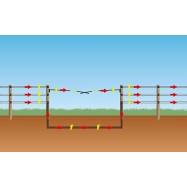 Elektrikarjuse väravakomplekt ELECTRO GATE 5m